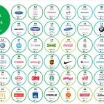 yeşil markalar